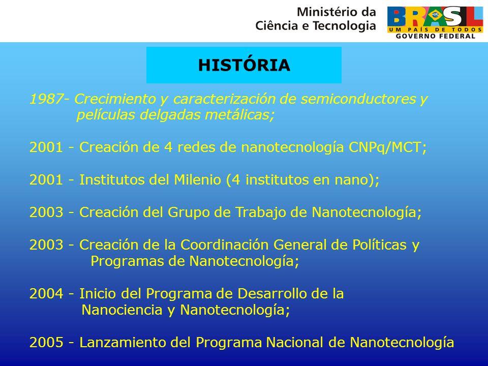 HISTÓRIA 1987- Crecimiento y caracterización de semiconductores y películas delgadas metálicas; 2001 - Creación de 4 redes de nanotecnología CNPq/MCT;