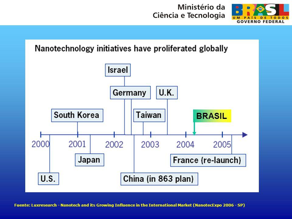 1.implantación de laboratorios y redes de nanotecnología 2.