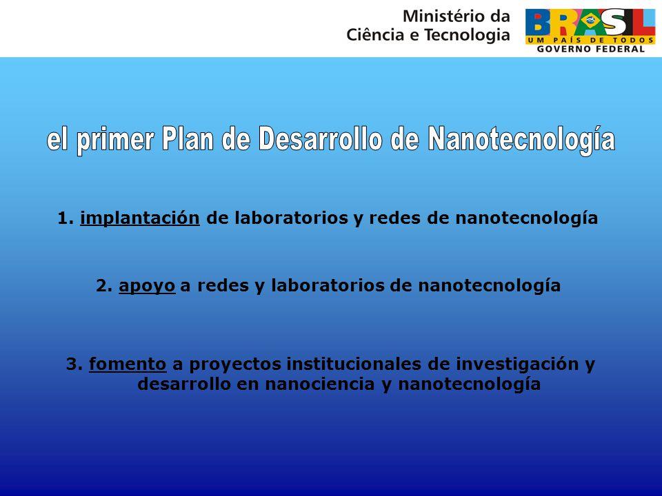 1. implantación de laboratorios y redes de nanotecnología 2. apoyo a redes y laboratorios de nanotecnología 3. fomento a proyectos institucionales de
