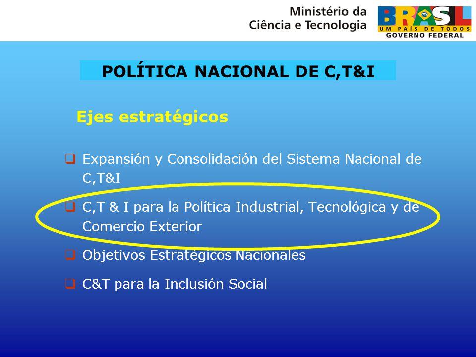 Expansión y Consolidación del Sistema Nacional de C,T&I C,T & I para la Política Industrial, Tecnológica y de Comercio Exterior Objetivos Estratégicos