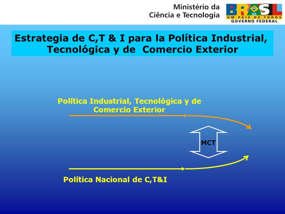 Política Industrial, Tecnológica y de Comercio Exterior Política Nacional de C,T&I Estrategia de C,T & I para la Política Industrial, Tecnológica y de