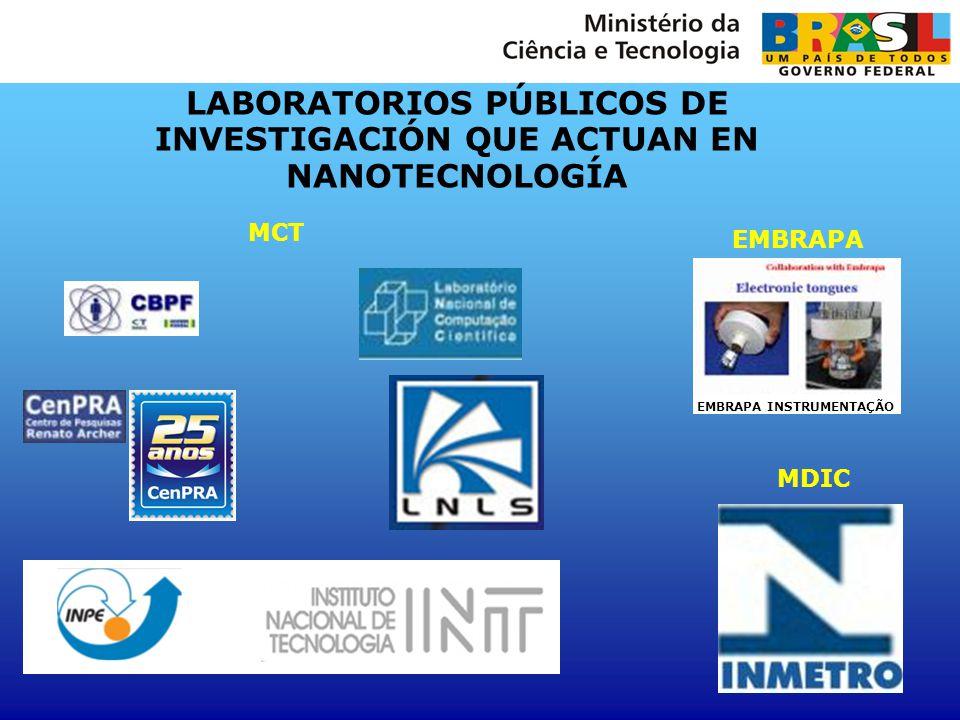 EMBRAPA INSTRUMENTAÇÃO LABORATORIOS PÚBLICOS DE INVESTIGACIÓN QUE ACTUAN EN NANOTECNOLOGÍA MCT MDIC EMBRAPA