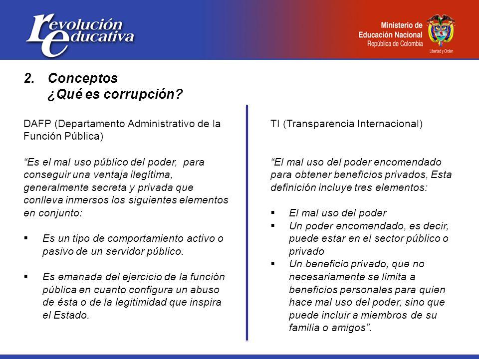 2.Conceptos ¿Qué es corrupción.