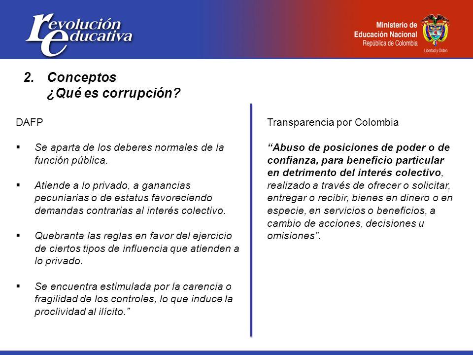 2.Conceptos ¿Qué es corrupción. DAFP Se aparta de los deberes normales de la función pública.