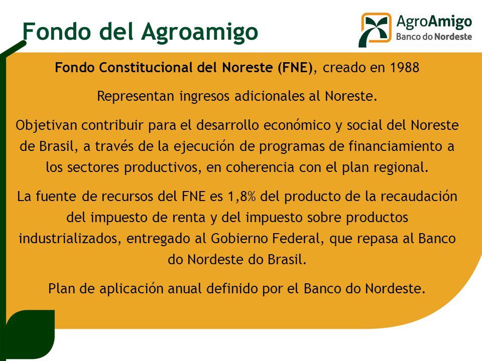 Fondo Constitucional del Noreste (FNE), creado en 1988 Representan ingresos adicionales al Noreste.