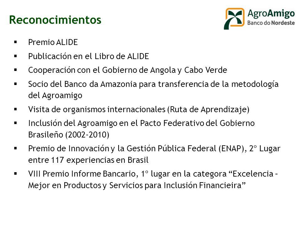 Premio ALIDE Publicación en el Libro de ALIDE Cooperación con el Gobierno de Angola y Cabo Verde Socio del Banco da Amazonia para transferencia de la metodología del Agroamigo Visita de organismos internacionales (Ruta de Aprendizaje) Inclusión del Agroamigo en el Pacto Federativo del Gobierno Brasileño (2002-2010) Premio de Innovación y la Gestión Pública Federal (ENAP), 2º Lugar entre 117 experiencias en Brasil VIII Premio Informe Bancario, 1º lugar en la categora Excelencia – Mejor en Productos y Servicios para Inclusión Financieira Reconocimientos
