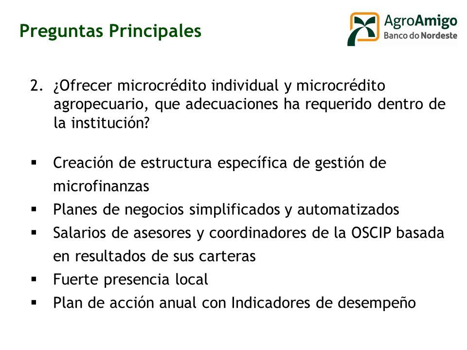 2.¿Ofrecer microcrédito individual y microcrédito agropecuario, que adecuaciones ha requerido dentro de la institución.