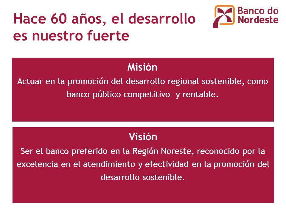 Hace 60 años, el desarrollo es nuestro fuerte Misión Actuar en la promoción del desarrollo regional sostenible, como banco público competitivo y rentable.