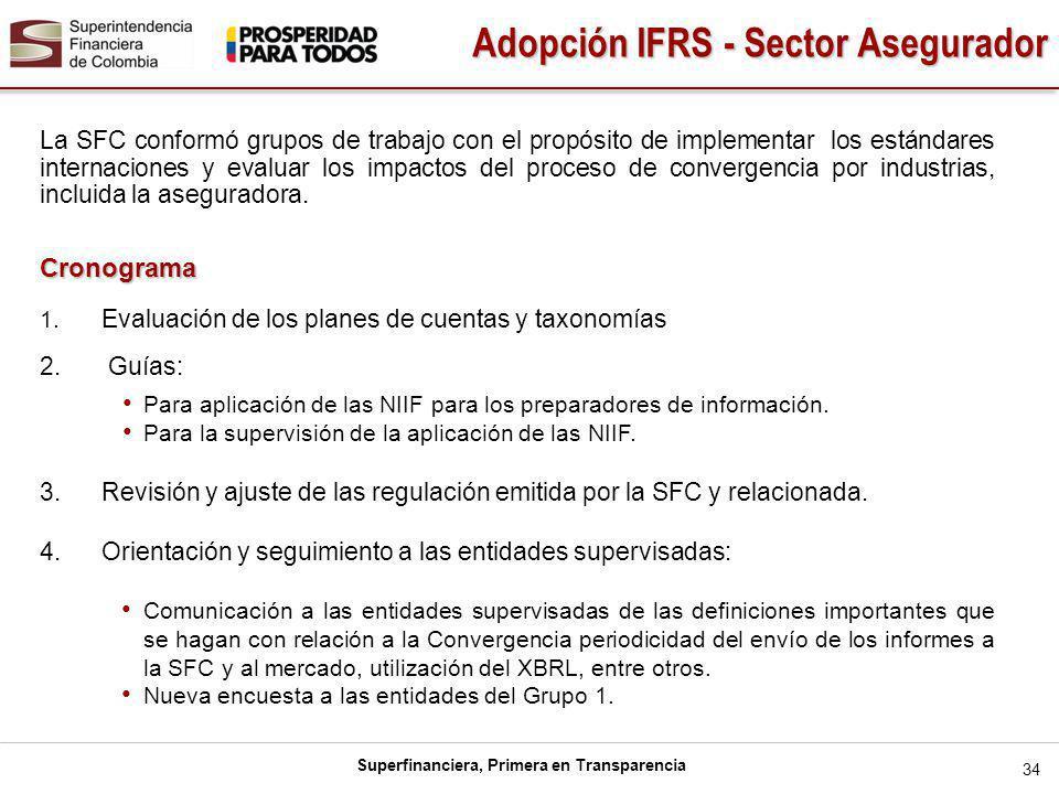 Superfinanciera, Primera en Transparencia 34 La SFC conformó grupos de trabajo con el propósito de implementar los estándares internaciones y evaluar los impactos del proceso de convergencia por industrias, incluida la aseguradora.