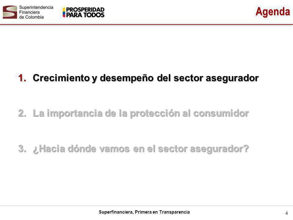 Superfinanciera, Primera en Transparencia 1.Crecimiento y desempeño del sector asegurador 2.La importancia de la protección al consumidor 3.¿Hacia dónde vamos en el sector asegurador.