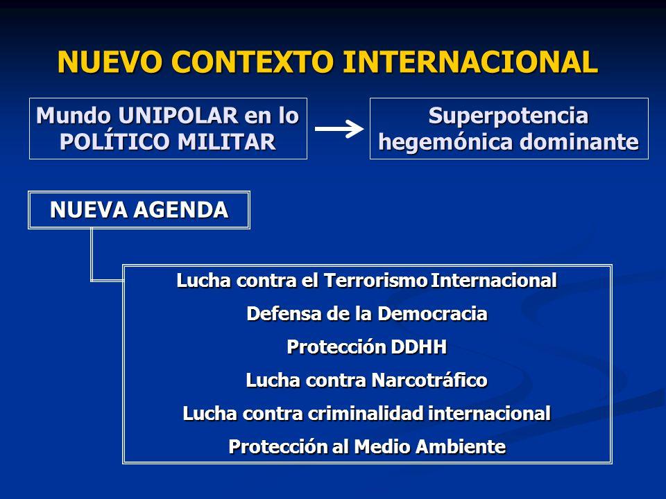NUEVO CONTEXTO INTERNACIONAL Mundo UNIPOLAR en lo POLÍTICO MILITAR Superpotencia hegemónica dominante NUEVA AGENDA Lucha contra el Terrorismo Internac