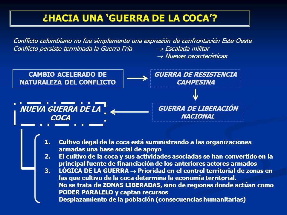1.Cultivo ilegal de la coca está suministrando a las organizaciones armadas una base social de apoyo 2.El cultivo de la coca y sus actividades asociad