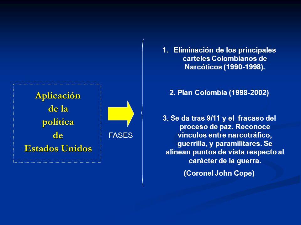 Aplicación de la políticade Estados Unidos FASES 1.Eliminación de los principales carteles Colombianos de Narcóticos (1990-1998). 2. Plan Colombia (19