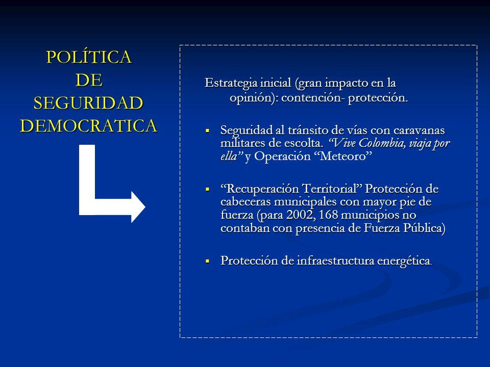 POLÍTICA DE SEGURIDAD DEMOCRATICA Estrategia inicial (gran impacto en la opinión): contención- protección. Estrategia inicial (gran impacto en la opin