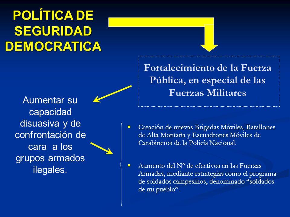 Creación de nuevas Brigadas Móviles, Batallones de Alta Montaña y Escuadrones Móviles de Carabineros de la Policía Nacional. Aumento del Nº de efectiv