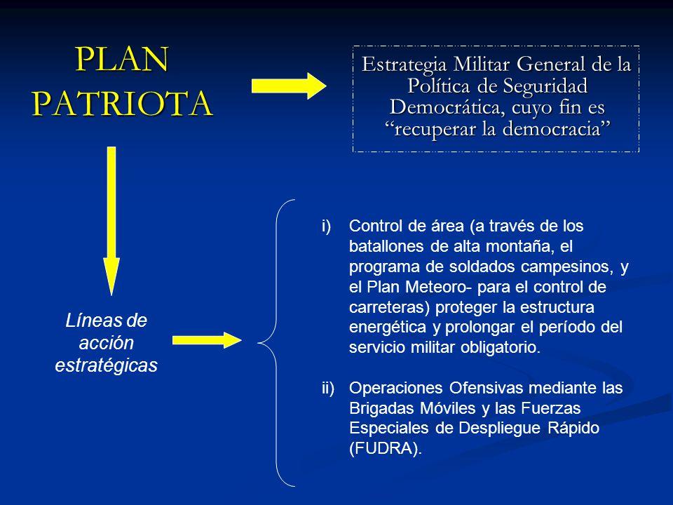 PLAN PATRIOTA Estrategia Militar General de la Política de Seguridad Democrática, cuyo fin es recuperar la democracia Estrategia Militar General de la