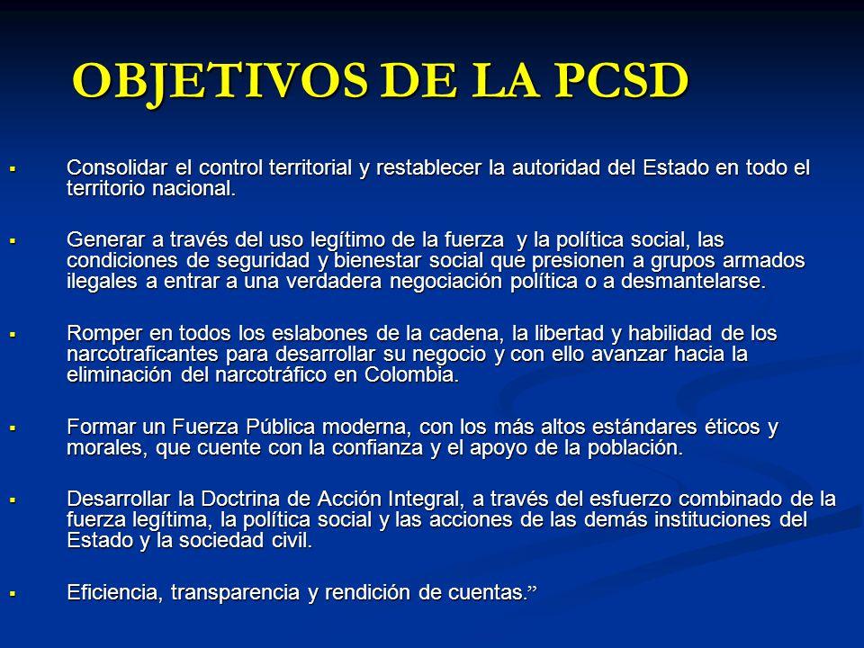 OBJETIVOS DE LA PCSD Consolidar el control territorial y restablecer la autoridad del Estado en todo el territorio nacional. Consolidar el control ter