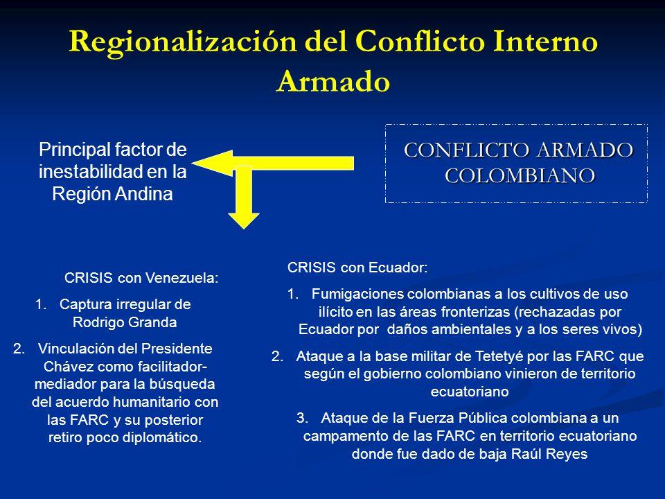 Regionalización del Conflicto Interno Armado CONFLICTO ARMADO COLOMBIANO CONFLICTO ARMADO COLOMBIANO Principal factor de inestabilidad en la Región An
