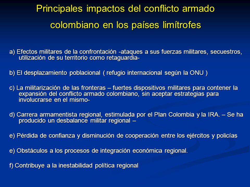 Principales impactos del conflicto armado colombiano en los países limítrofes a) Efectos militares de la confrontación -ataques a sus fuerzas militare