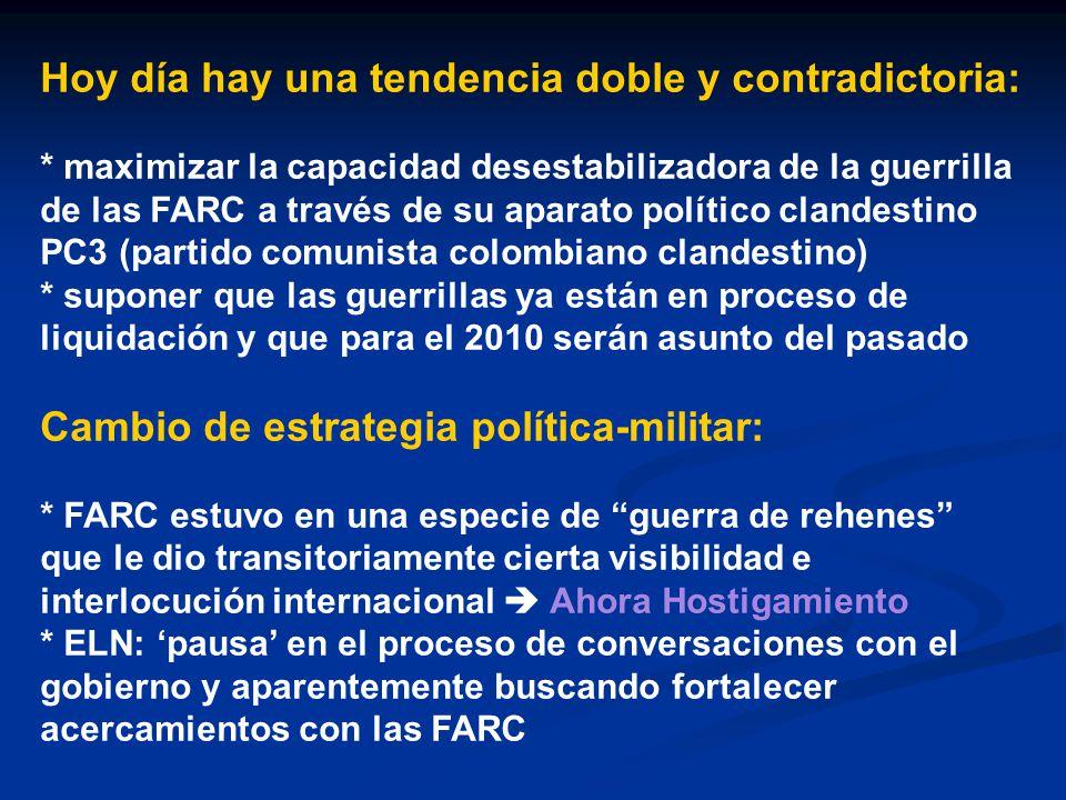 Hoy día hay una tendencia doble y contradictoria: * maximizar la capacidad desestabilizadora de la guerrilla de las FARC a través de su aparato políti