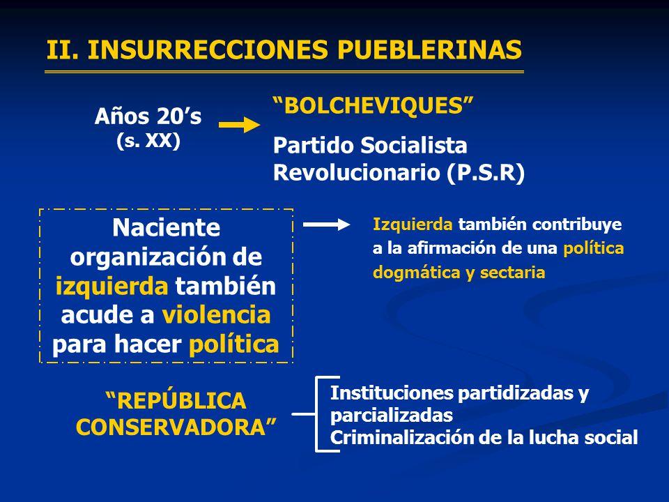 II. INSURRECCIONES PUEBLERINAS Instituciones partidizadas y parcializadas Criminalización de la lucha social Años 20s (s. XX) BOLCHEVIQUES Partido Soc