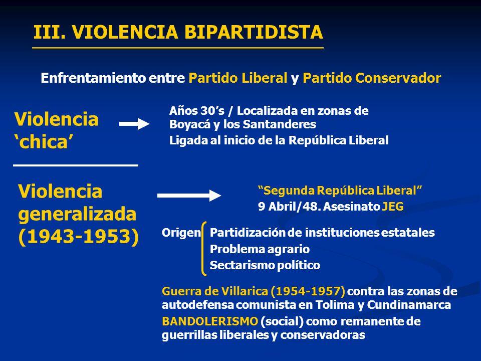III. VIOLENCIA BIPARTIDISTA Enfrentamiento entre Partido Liberal y Partido Conservador Violencia chica Años 30s / Localizada en zonas de Boyacá y los