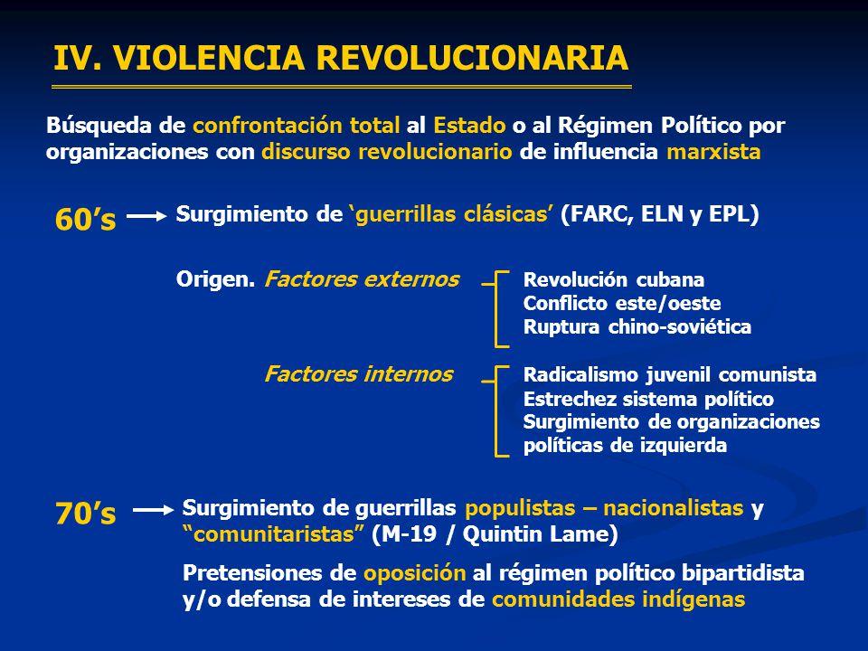 IV. VIOLENCIA REVOLUCIONARIA Búsqueda de confrontación total al Estado o al Régimen Político por organizaciones con discurso revolucionario de influen