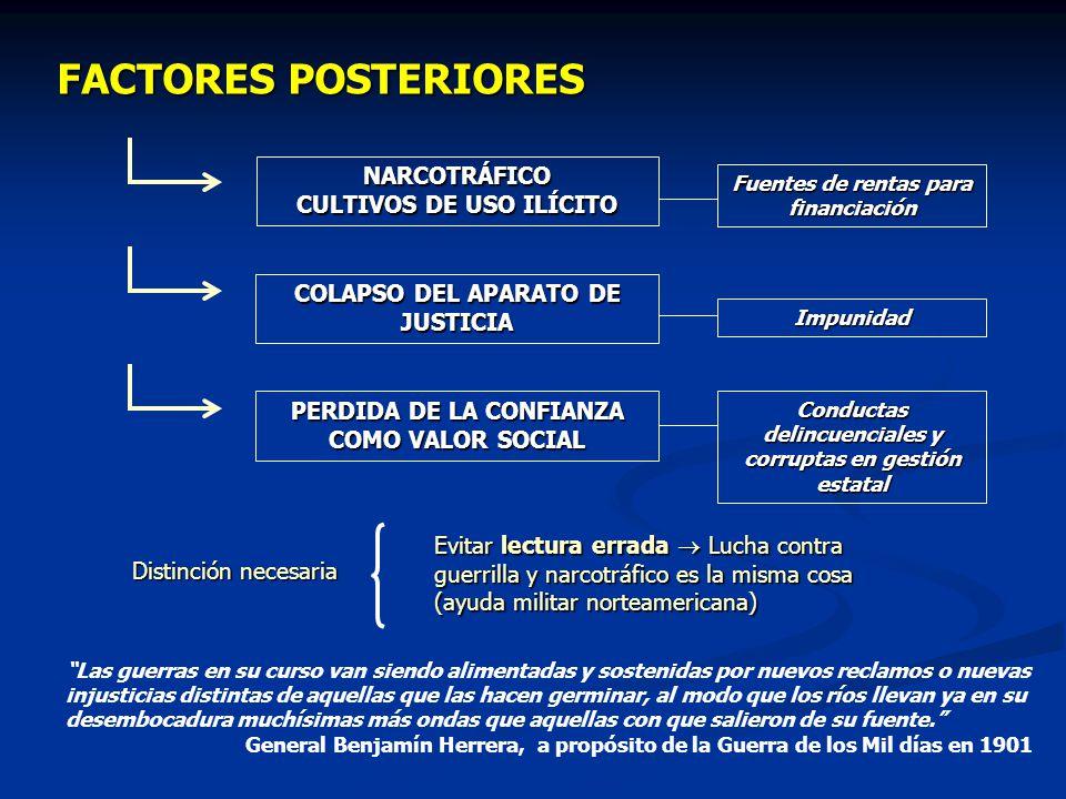 FACTORES POSTERIORES NARCOTRÁFICO CULTIVOS DE USO ILÍCITO COLAPSO DEL APARATO DE JUSTICIA PERDIDA DE LA CONFIANZA COMO VALOR SOCIAL Fuentes de rentas
