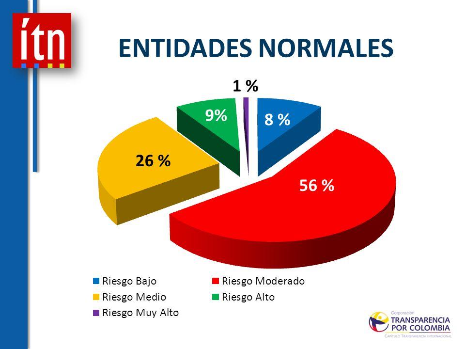 ENTIDADES NORMALES