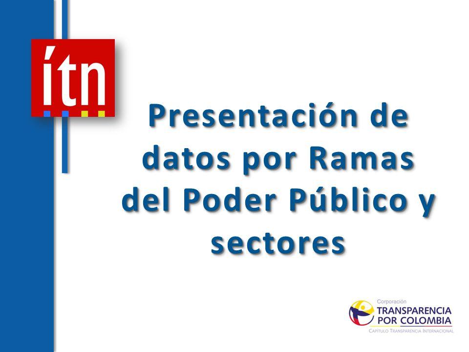 Presentación de datos por Ramas del Poder Público y sectores