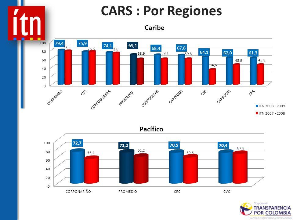 CARS : Por Regiones