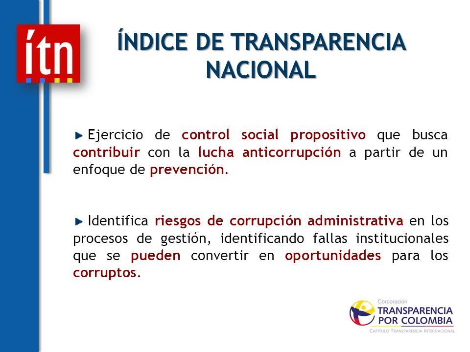 perfiles y las asignaciones salarialesno publican en sus sitios web información sobre los perfiles y las asignaciones salariales de los funcionarios.