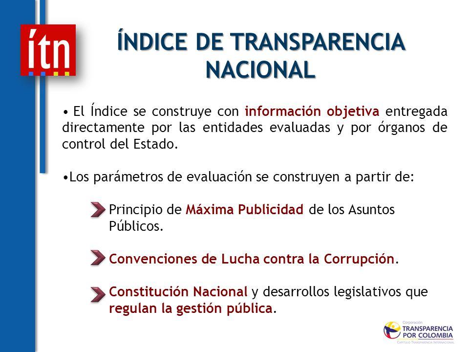 GRACIASGRACIAS Corporación Transparencia por Colombia Autopista Norte N° 114-78 – Primer piso PBX: 214 6870 FAX:637 3603 Twitter: @transparenciaco