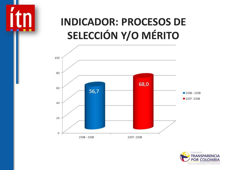INDICADOR: PROCESOS DE SELECCIÓN Y/O MÉRITO