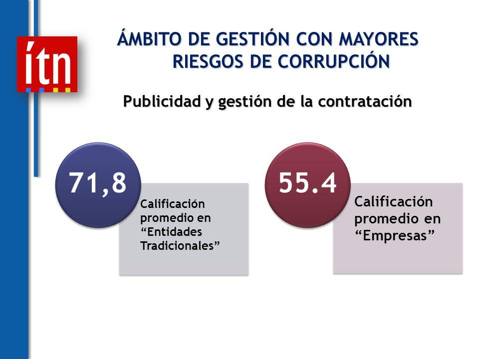 ÁMBITO DE GESTIÓN CON MAYORES RIESGOS DE CORRUPCIÓN Publicidad y gestión de la contratación Calificación promedio en Entidades Tradicionales 71,8 Calificación promedio en Empresas 55.4
