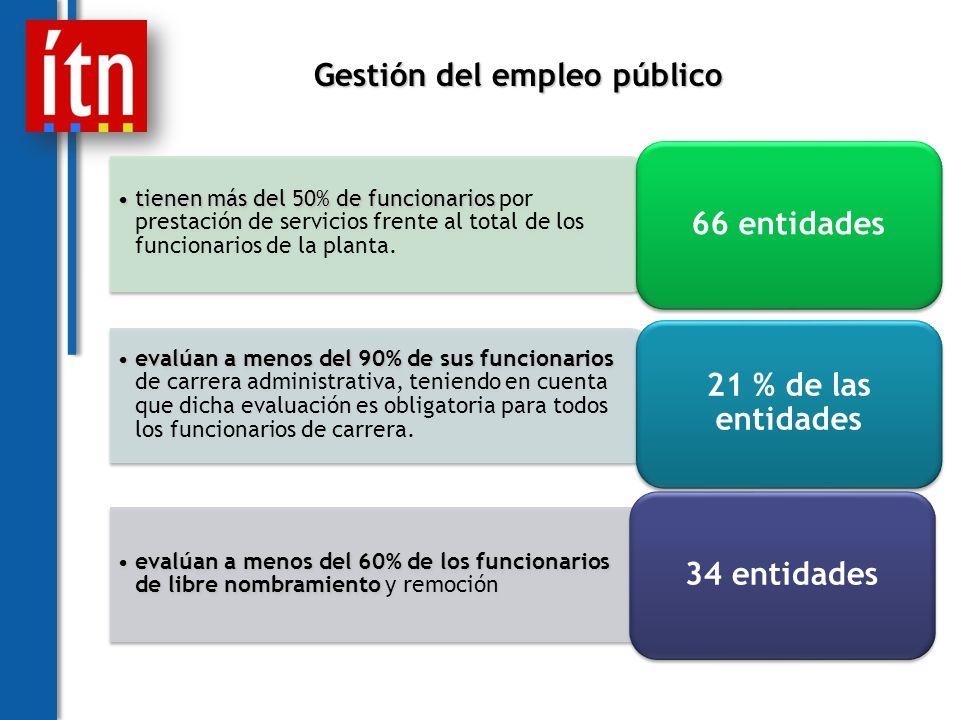 tienen más del 50% de funcionariostienen más del 50% de funcionarios por prestación de servicios frente al total de los funcionarios de la planta.