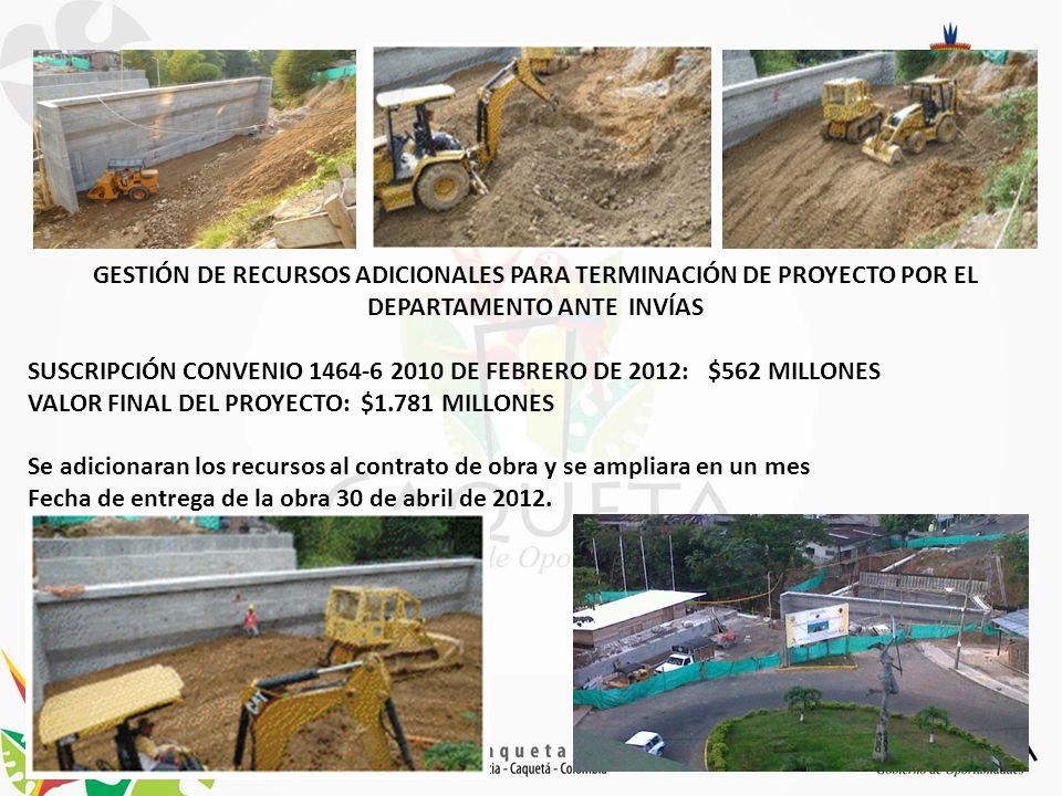 GESTIÓN DE RECURSOS ADICIONALES PARA TERMINACIÓN DE PROYECTO POR EL DEPARTAMENTO ANTE INVÍAS SUSCRIPCIÓN CONVENIO 1464-6 2010 DE FEBRERO DE 2012: $562 MILLONES VALOR FINAL DEL PROYECTO: $1.781 MILLONES Se adicionaran los recursos al contrato de obra y se ampliara en un mes Fecha de entrega de la obra 30 de abril de 2012.