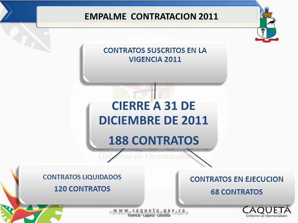 2Planeación Departamental del Caquetá EMPALME CONTRATACION 2011 CIERRE A 31 DE DICIEMBRE DE 2011 188 CONTRATOS CONTRATOS SUSCRITOS EN LA VIGENCIA 2011 CONTRATOS EN EJECUCION 68 CONTRATOS CONTRATOS LIQUIDADOS 120 CONTRATOS