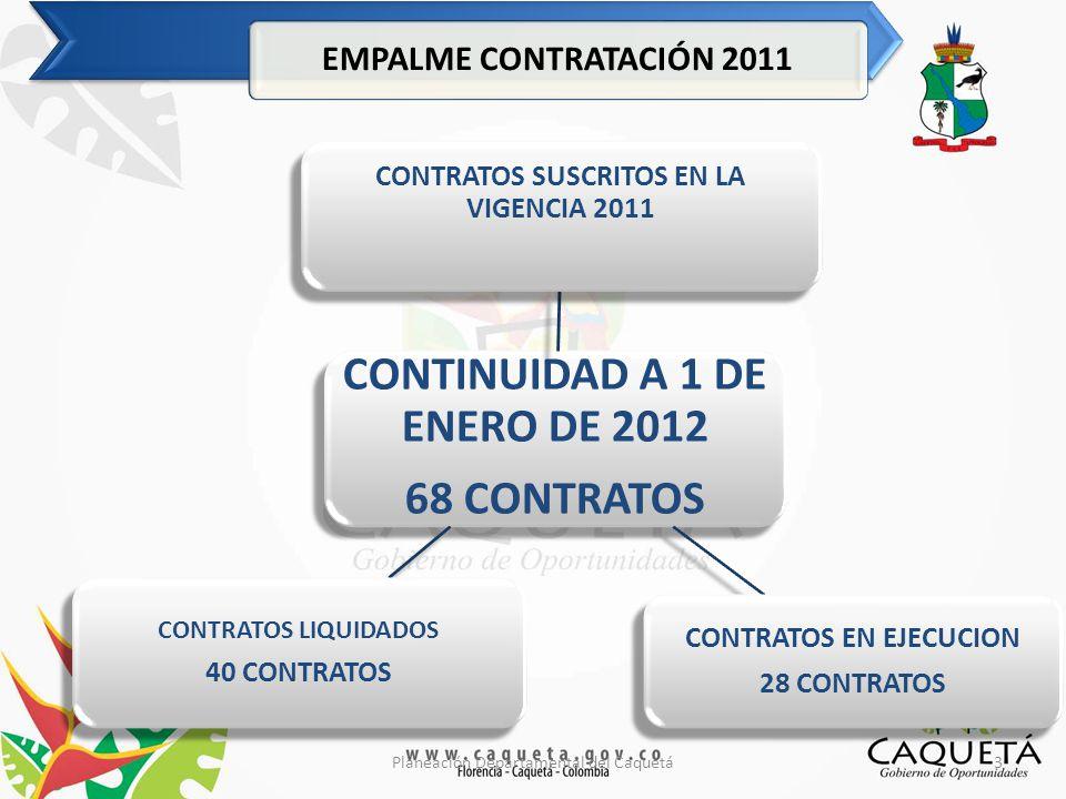 4Planeación Departamental del Caquetá CONVENIO VIGENTES CON EL INSTITUTO NACIONAL DE VIAS CONVENIO 1463/ DIC.