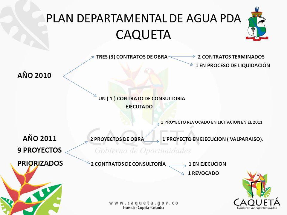 MEJORAMIENTO, OBRAS DE EMERGENCIA, CONSTRUCCION Y MANTENIMIENTO DE VIAS, DE LA RED TERCIARIA NACIONAL - MUNICPIO DE MILÁN - DEPARTAMENTO DE CAQUETA - CONVENIO INTERADMINISTRATIVO INSTITUTO NACIONAL DE VIAS INVIAS Y DEPARTAMENTO DE CAQUETA No.