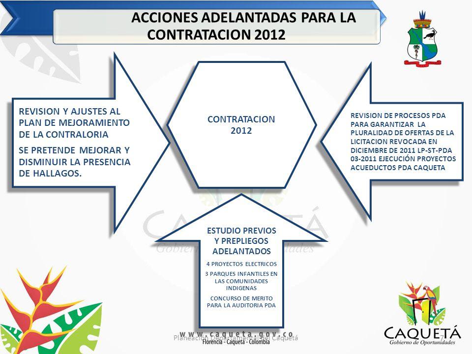 7Planeación Departamental del Caquetá ACCIONES ADELANTADAS PARA LA CONTRATACION 2012 CONTRATACION 2012 REVISION DE PROCESOS PDA PARA GARANTIZAR LA PLURALIDAD DE OFERTAS DE LA LICITACION REVOCADA EN DICIEMBRE DE 2011 LP-ST-PDA 03-2011 EJECUCIÓN PROYECTOS ACUEDUCTOS PDA CAQUETA ESTUDIO PREVIOS Y PREPLIEGOS ADELANTADOS 4 PROYECTOS ELECTRICOS 3 PARQUES INFANTILES EN LAS COMUNIDADES INDIGENAS CONCURSO DE MERITO PARA LA AUDITORIA PDA REVISION Y AJUSTES AL PLAN DE MEJORAMIENTO DE LA CONTRALORIA SE PRETENDE MEJORAR Y DISMINUIR LA PRESENCIA DE HALLAGOS.
