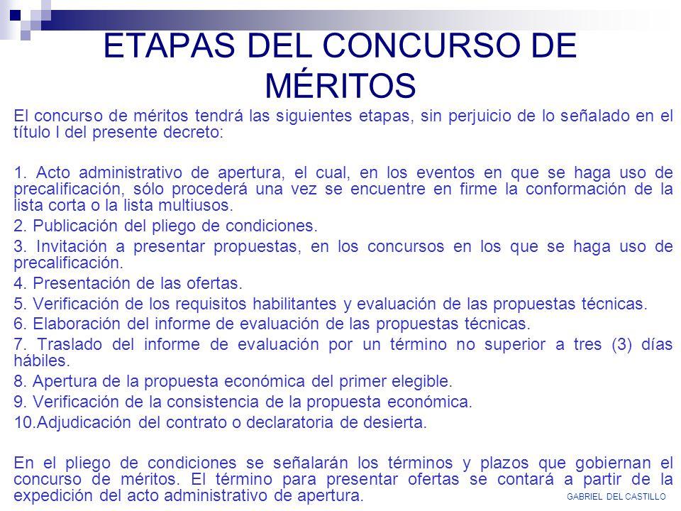 ETAPAS DEL CONCURSO DE MÉRITOS El concurso de méritos tendrá las siguientes etapas, sin perjuicio de lo señalado en el título I del presente decreto: