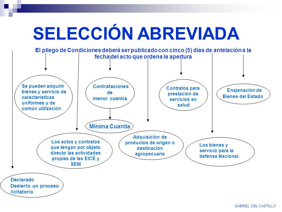 Se pueden adquirir bienes y servicio de características uniformes y de común utilización Decreto 2474 de 2008 artículo 16 y s.s.