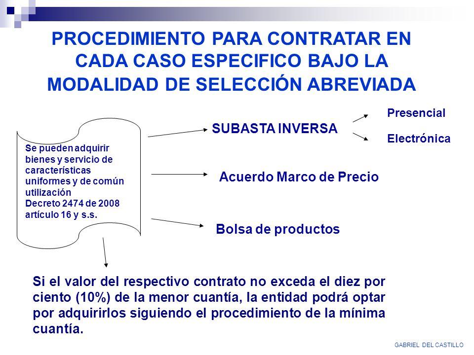 Se pueden adquirir bienes y servicio de características uniformes y de común utilización Decreto 2474 de 2008 artículo 16 y s.s. PROCEDIMIENTO PARA CO