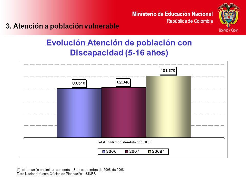 Ministerio de Educación Nacional República de Colombia Evolución Atención de población con Discapacidad (5-16 años) (*) Informaci ó n preliminar con c