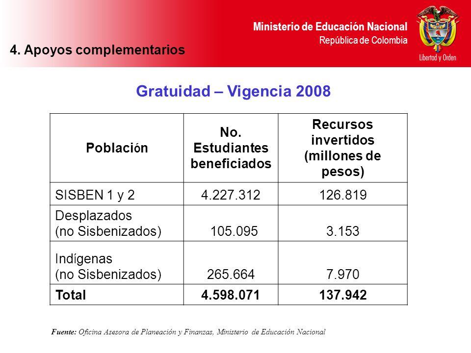Ministerio de Educación Nacional República de Colombia Poblaci ó n No. Estudiantes beneficiados Recursos invertidos (millones de pesos) SISBEN 1 y 24.