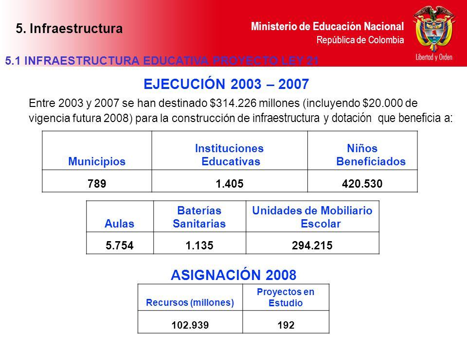 Ministerio de Educación Nacional República de Colombia Entre 2003 y 2007 se han destinado $314.226 millones (incluyendo $20.000 de vigencia futura 200