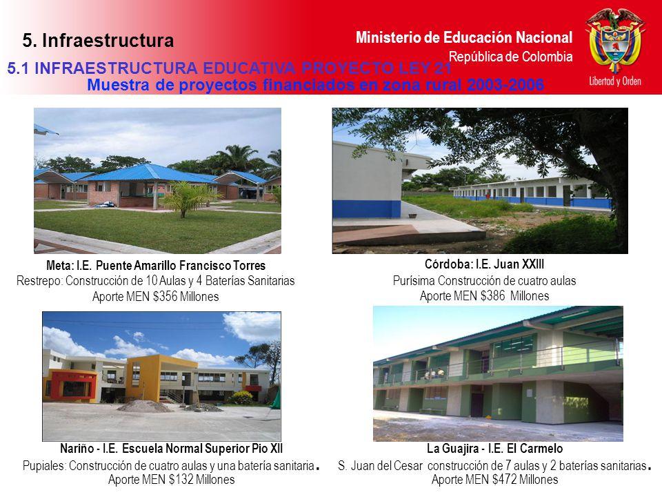 Ministerio de Educación Nacional República de Colombia Muestra de proyectos financiados en zona rural 2003-2006 Meta: I.E. Puente Amarillo Francisco T