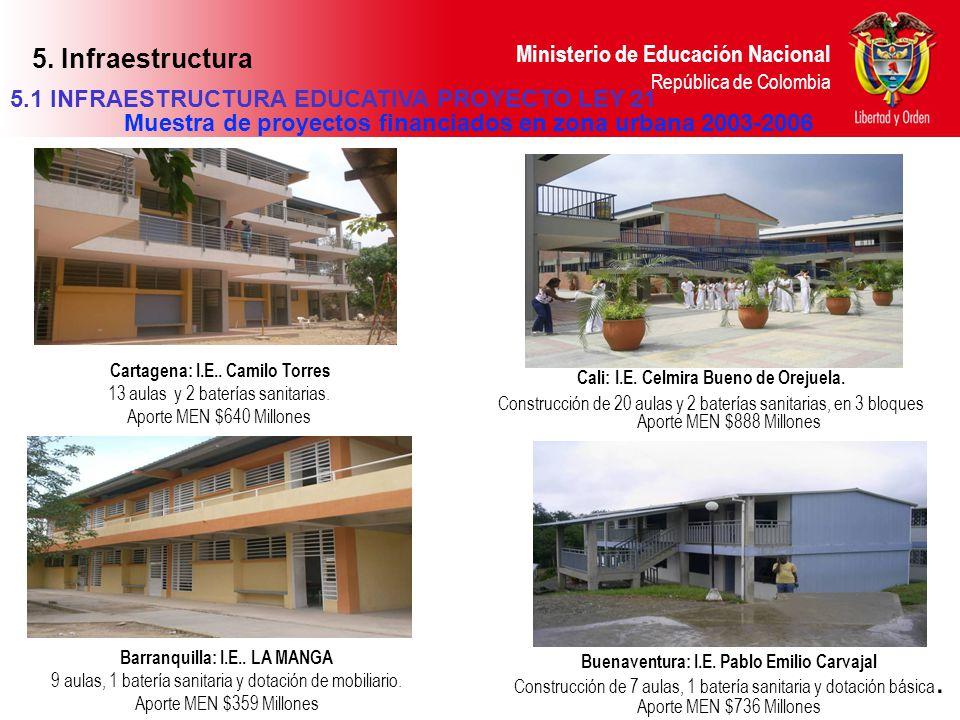 Ministerio de Educación Nacional República de Colombia Cali: I.E. Celmira Bueno de Orejuela. Construcción de 20 aulas y 2 baterías sanitarias, en 3 bl