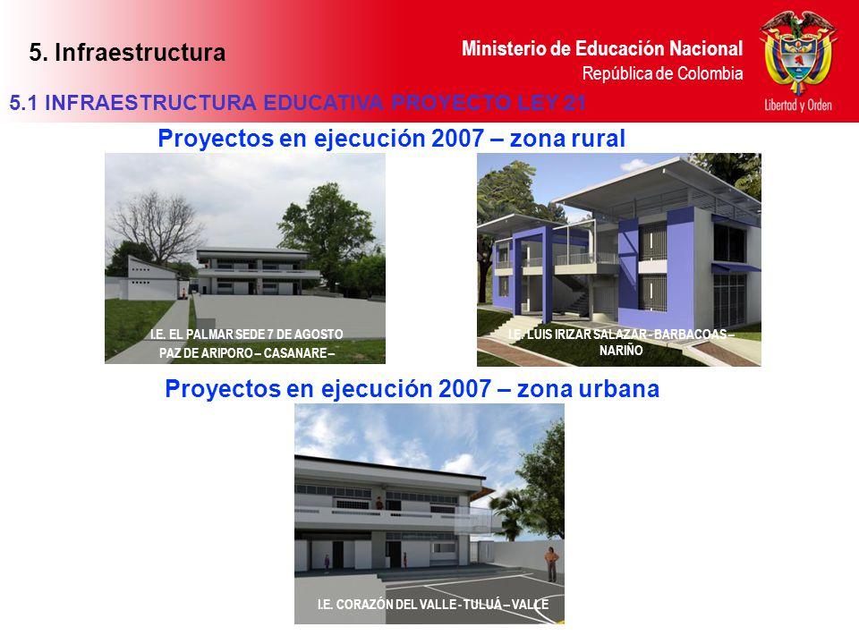 Ministerio de Educación Nacional República de Colombia I.E. LUIS IRIZAR SALAZAR - BARBACOAS – NARIÑO I.E. EL PALMAR SEDE 7 DE AGOSTO PAZ DE ARIPORO –